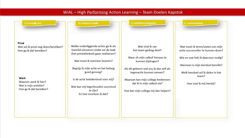 WIAL Team Doelen Kapstok deel 2 IDK