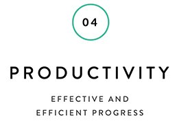 High-Performance-Productivity