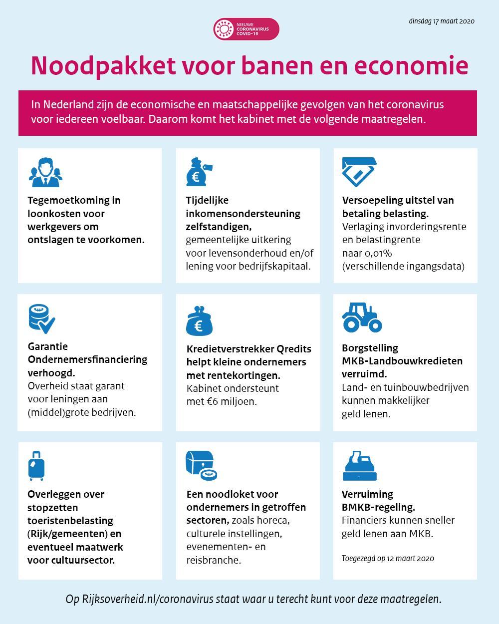 Noodpakket banen en economie