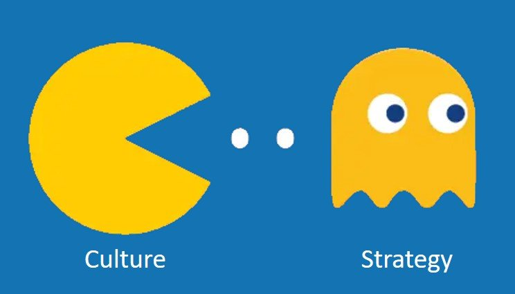 FBC culture eats strategy